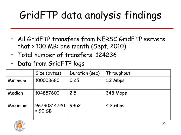 GridFTP data analysis findings