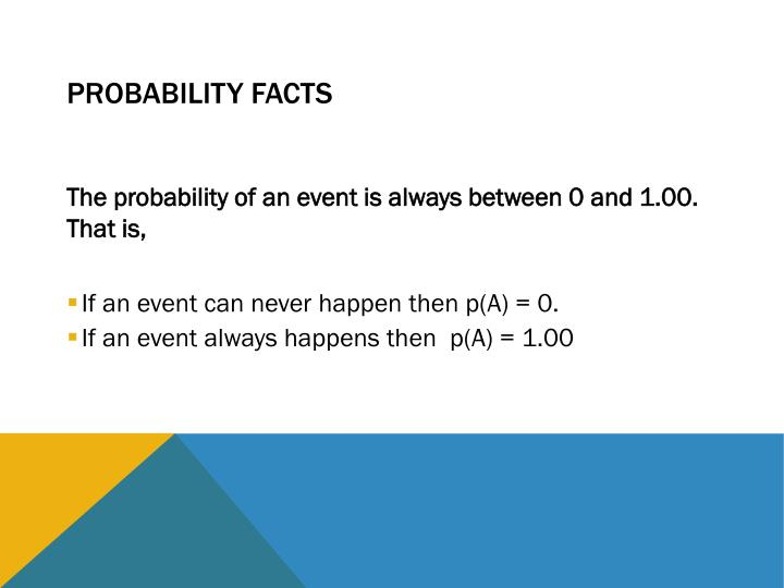 Probability Facts