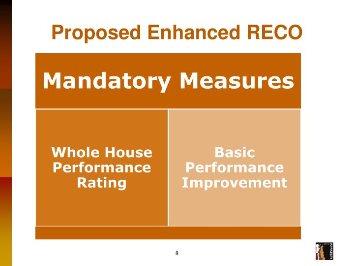 Proposed Enhanced RECO