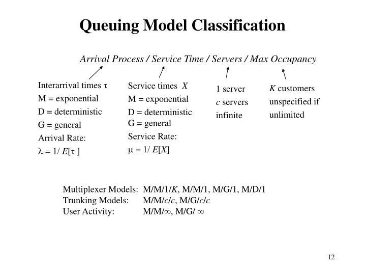 Queuing Model Classification