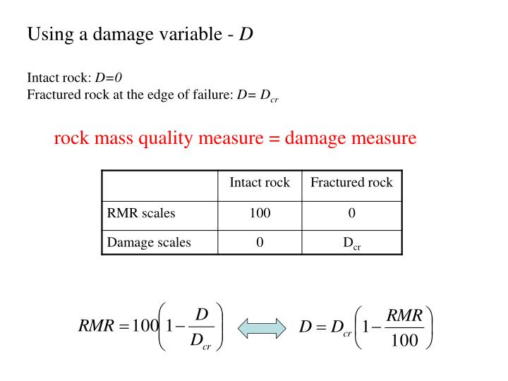 Using a damage variable -