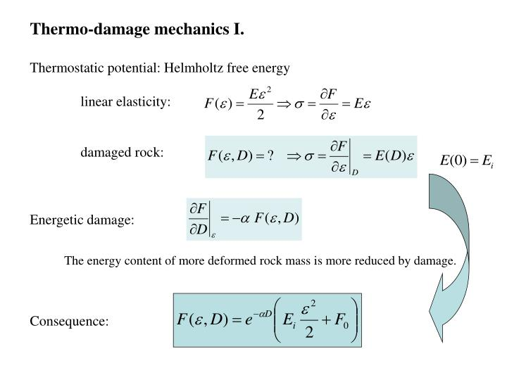 Thermo-damage mechanics