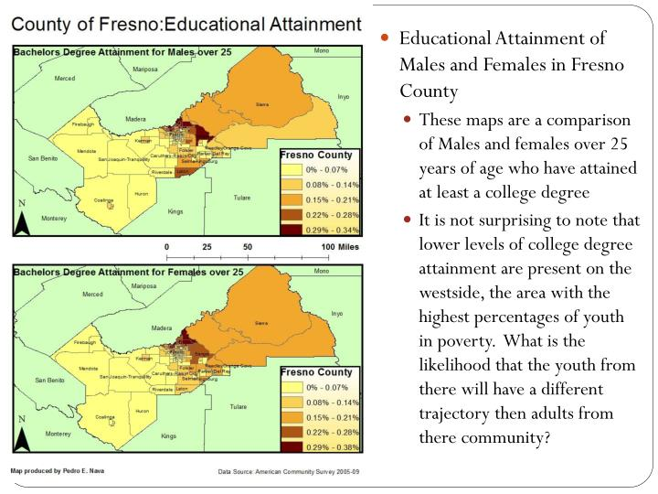 Educational Attainment of Males and Females in Fresno County