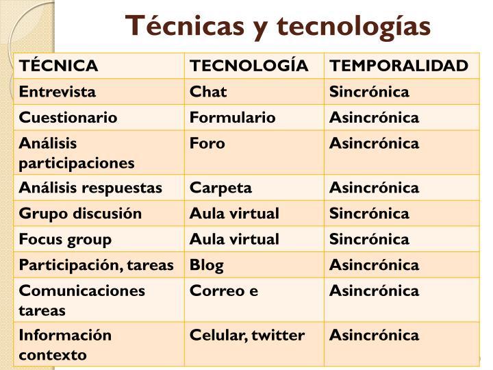 Técnicas y tecnologías