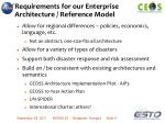 requirements for our enterprise architecture reference model