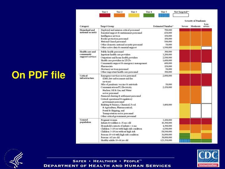 On PDF file