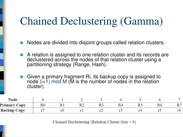 Chained Declustering (Gamma)