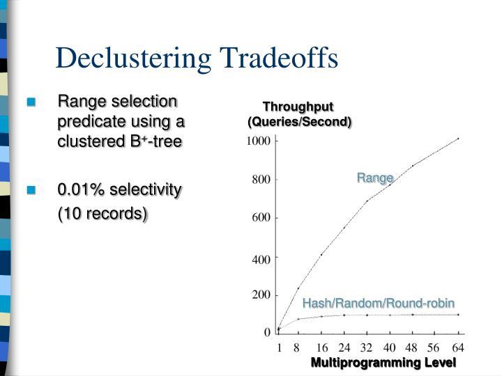 Declustering Tradeoffs