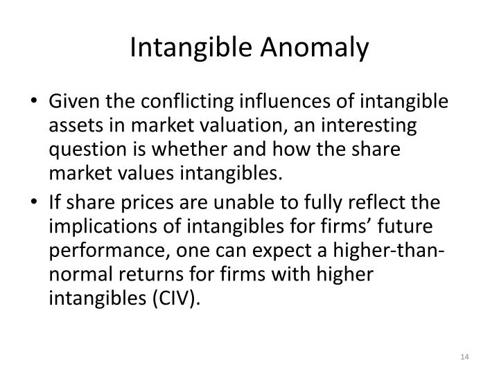 Intangible Anomaly