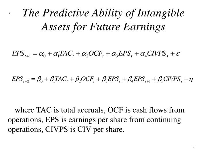 The Predictive Ability of Intangible Assets for Future Earnings