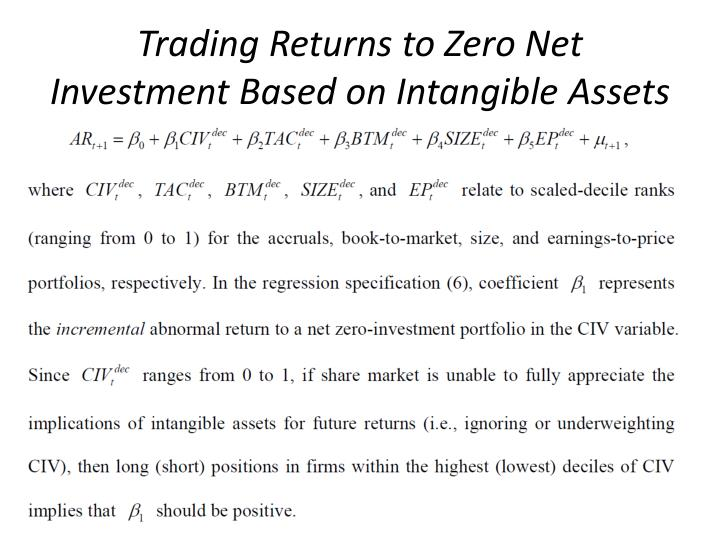 Trading Returns to Zero Net Investment Based on Intangible Assets