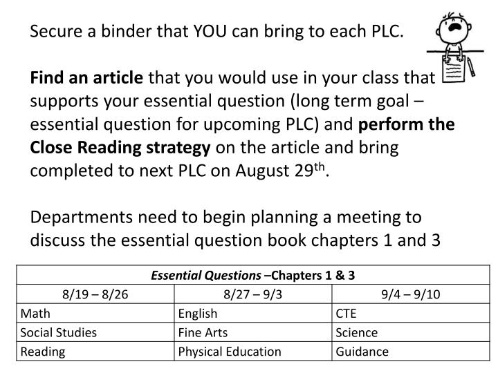 Secure a binder that YOU can bring to each PLC.