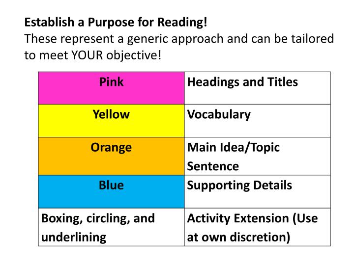 Establish a Purpose for Reading!
