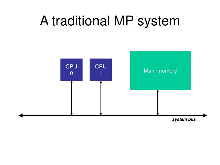 A traditional mp system