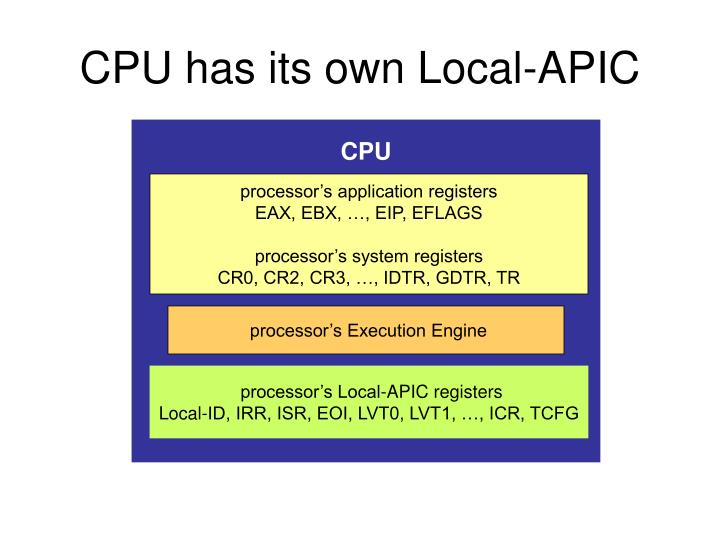 CPU has its own Local-APIC