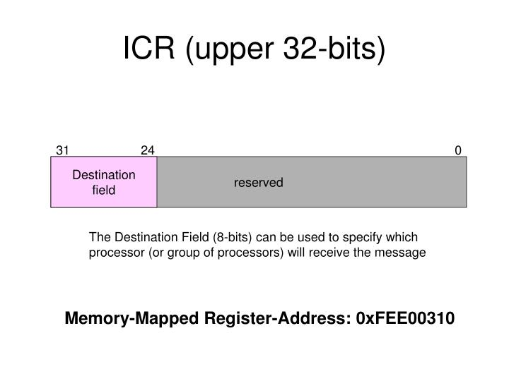 ICR (upper 32-bits)