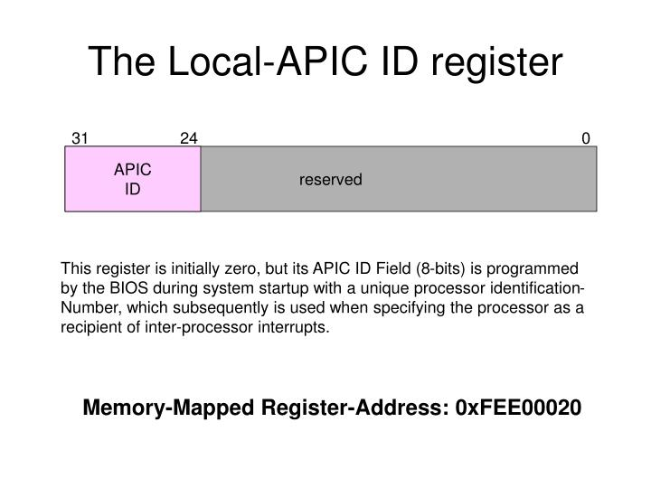 The Local-APIC ID register