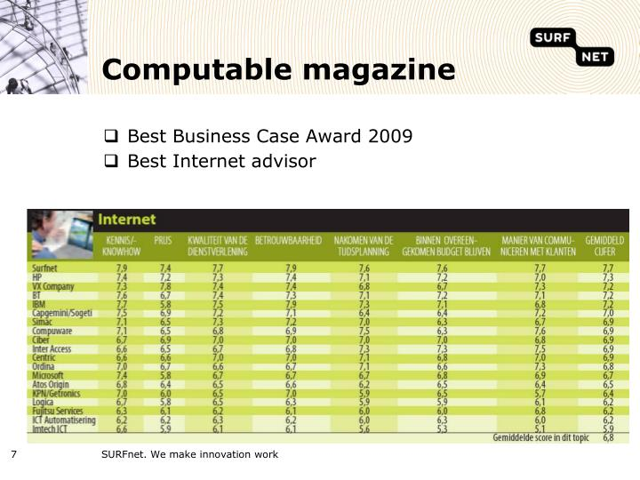 Computable magazine