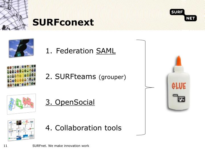 SURFconext