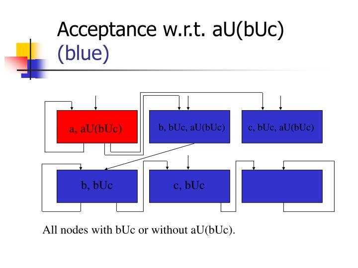 a, aU(bUc)