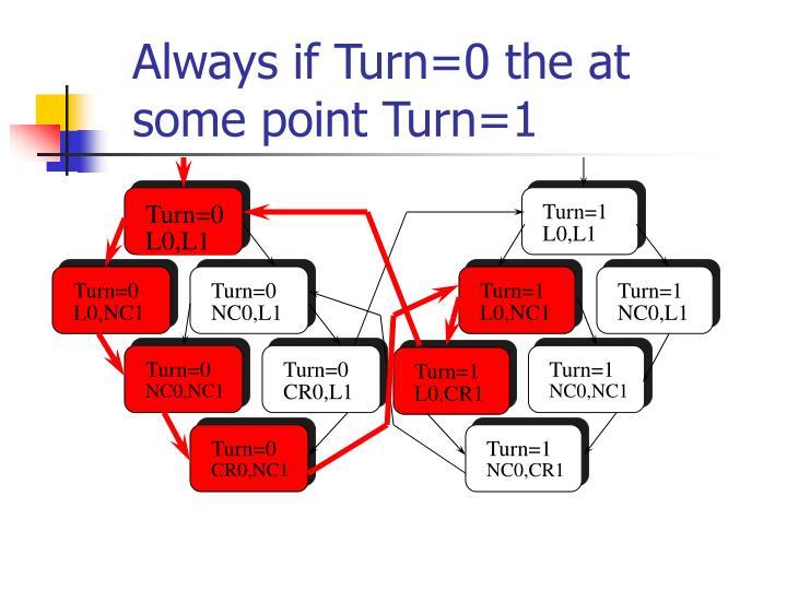 Turn=0