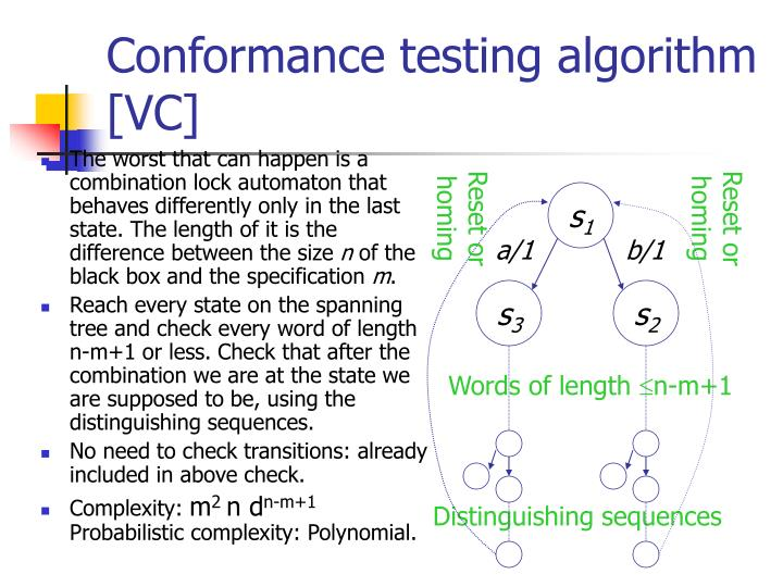 Conformance testing algorithm [VC]
