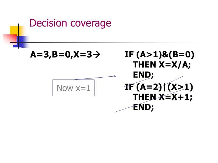 A=3,B=0,X=3