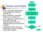 drivers and stubs