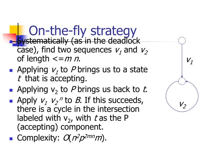 On-the-fly strategy