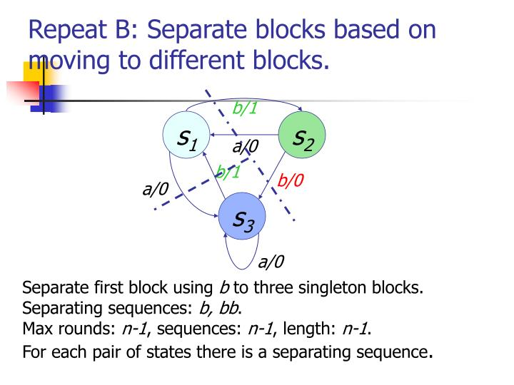 Repeat B: Separate blocks based on moving to different blocks.