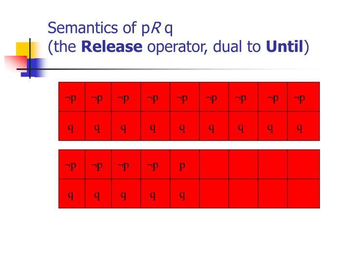 Semantics of p