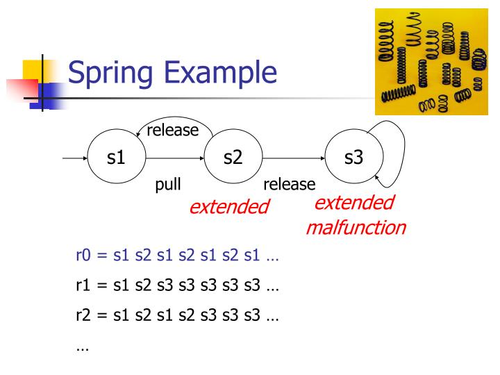 Spring Example