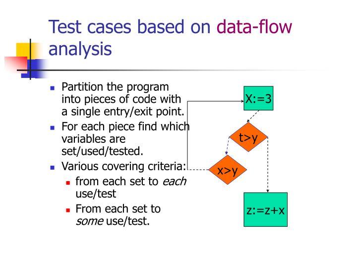 Test cases based on
