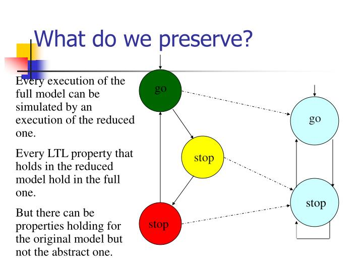 What do we preserve?