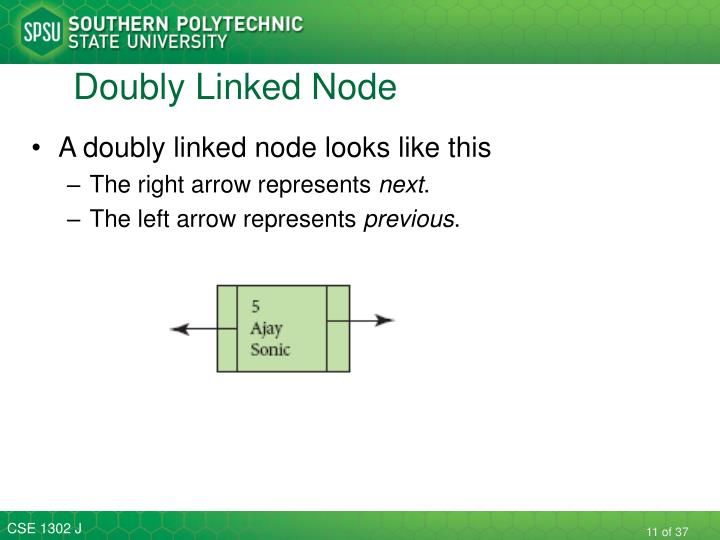 Doubly Linked Node