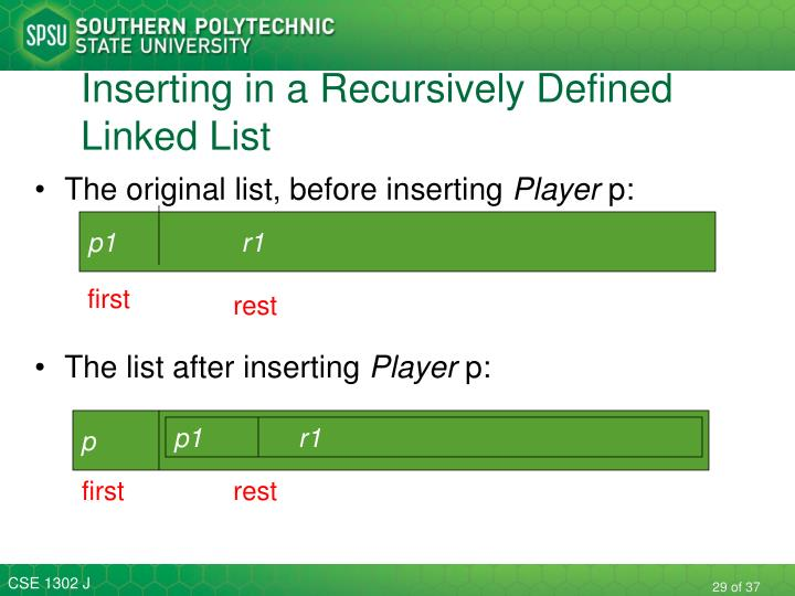 Inserting in a Recursively Defined Linked List