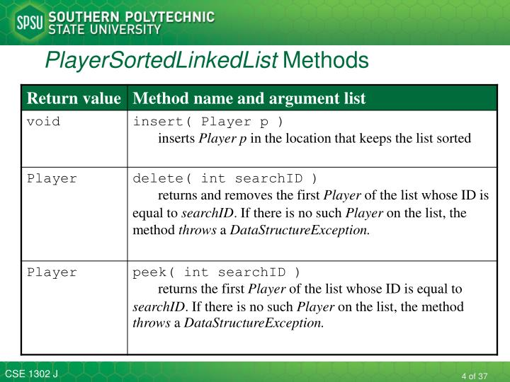 PlayerSortedLinkedList