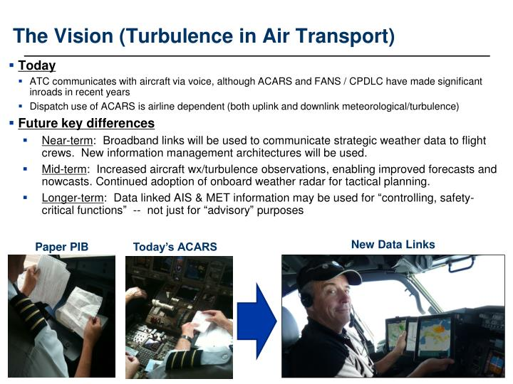 The Vision (Turbulence in Air Transport)