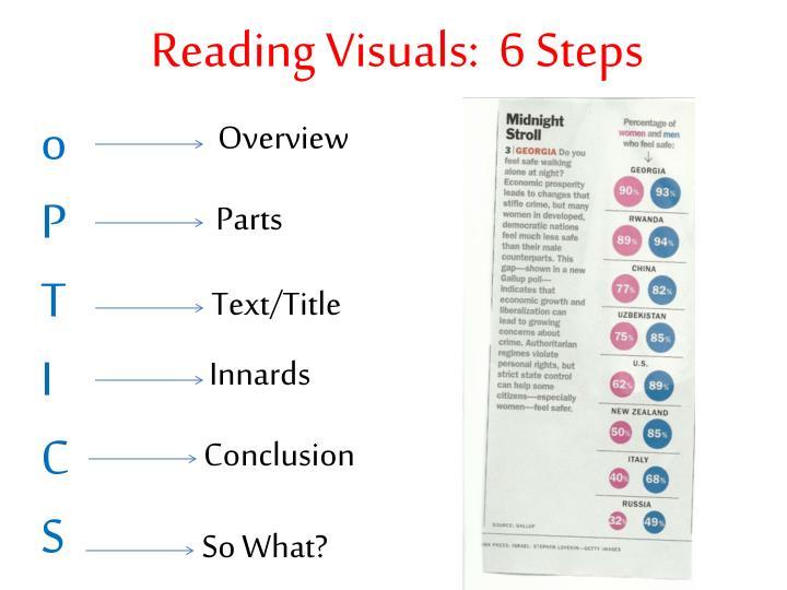 Reading Visuals:  6 Steps