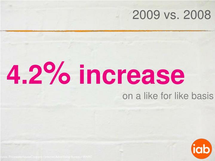 2009 vs. 2008