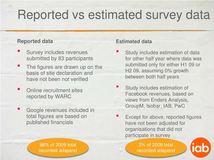 Reported vs estimated survey data