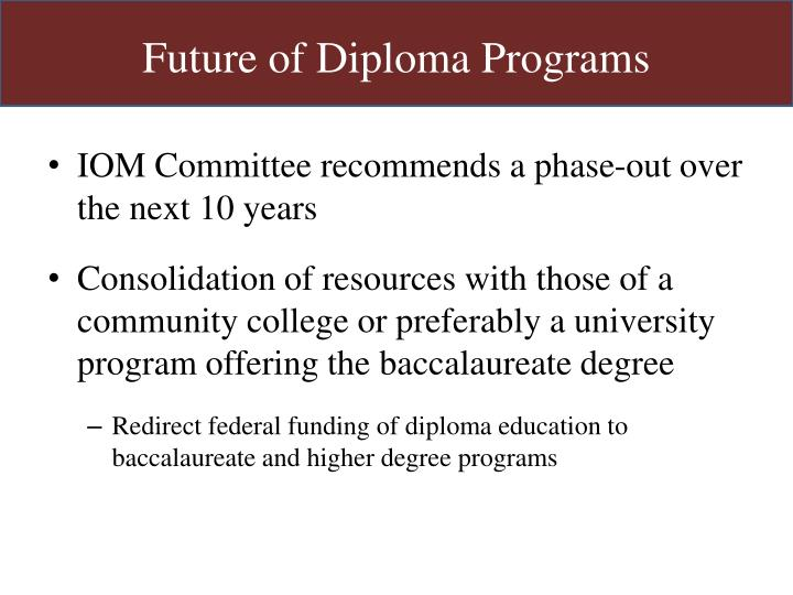Future of Diploma Programs