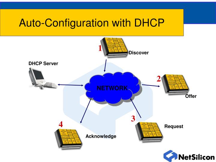 Auto configuration with dhcp