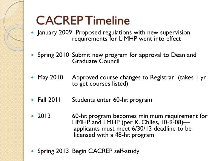 CACREP Timeline