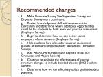 recommended changes1