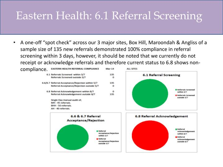 Eastern Health: 6.1 Referral Screening