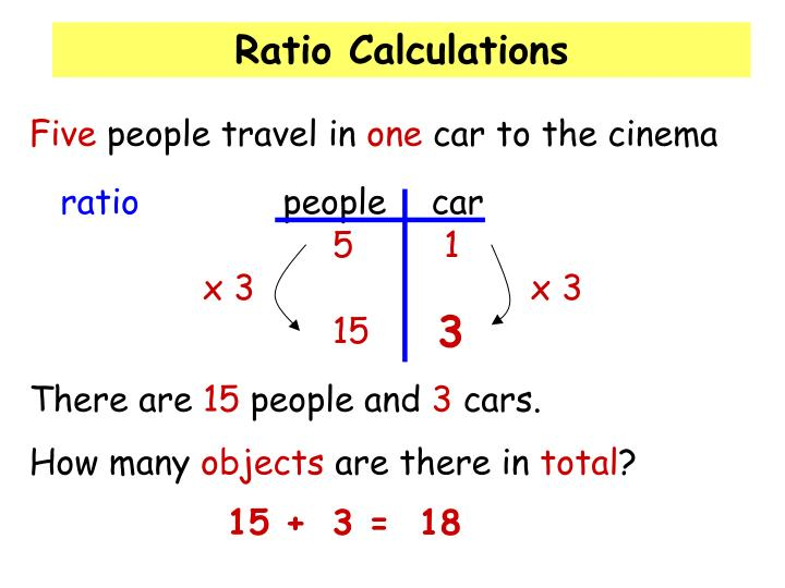 Ratio Calculations