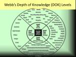webb s depth of knowledge dok levels