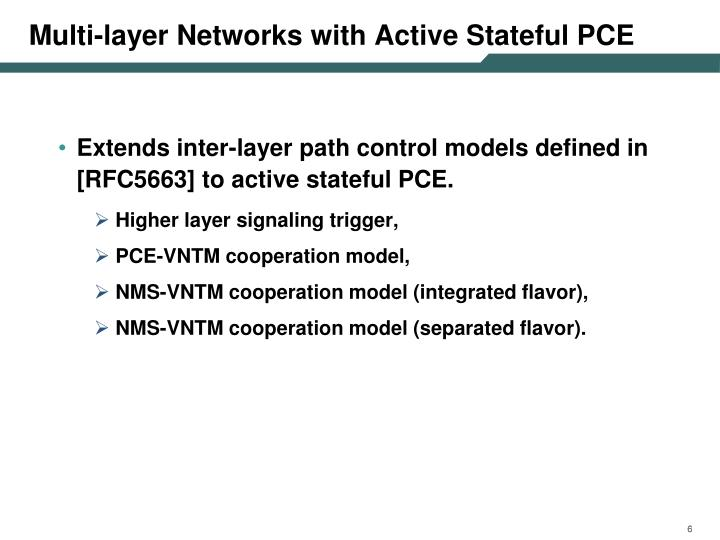 Multi-layer Networks with Active Stateful PCE