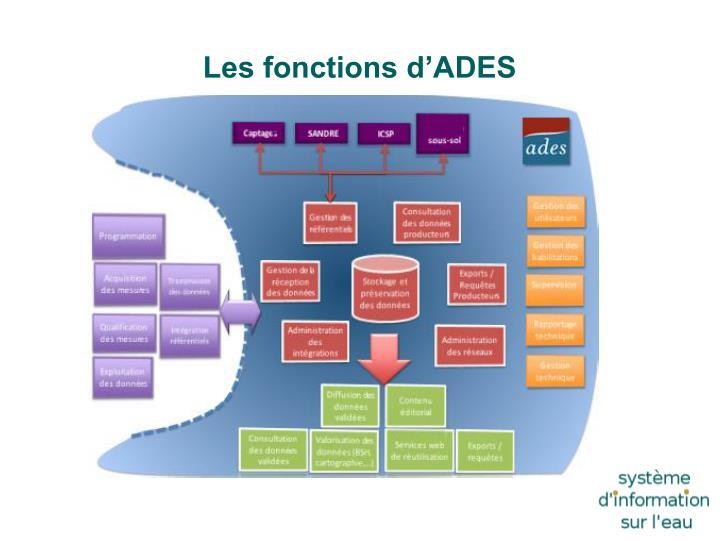 Les fonctions d'ADES